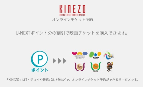 kinezo