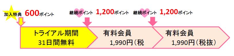 1200p-unext
